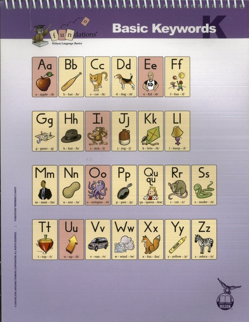 Amazing image pertaining to fundations sound cards printable